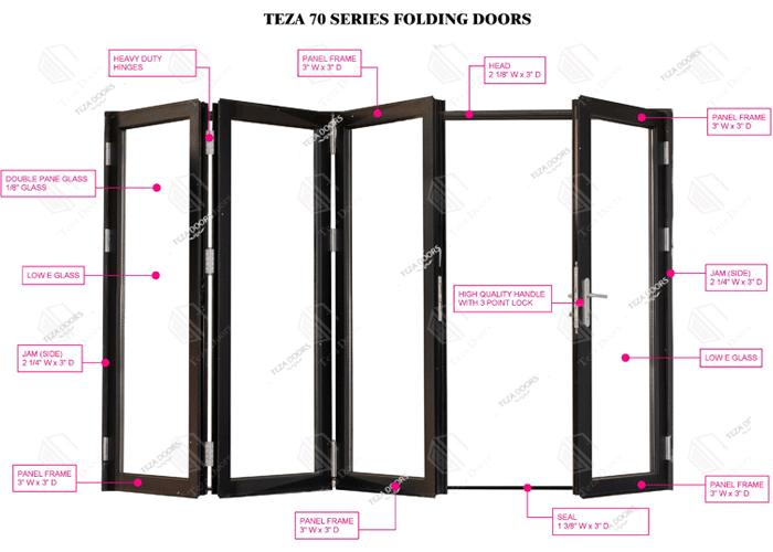 TEZA 75 SERIES ACCORDION DOOR